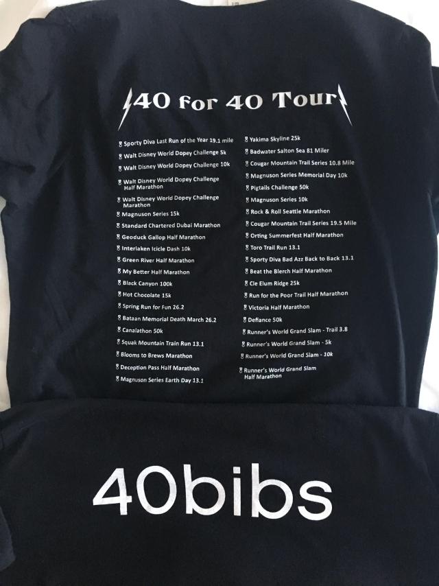 Bib 40-2 (October 22)